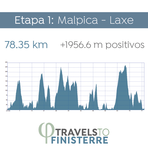 Día 2 - Malpica - Laxe | 78.35 km