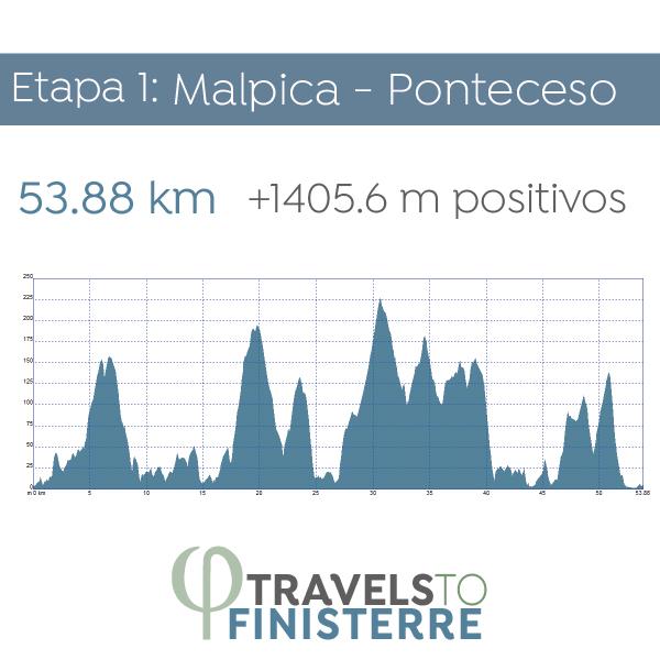 Día 2 - Malpica - Ponteceso | 53.88 km