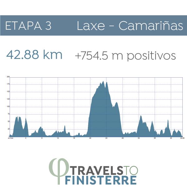 Día 4 - Laxe - Camariñas | 42.88 km - Cambio de hotel